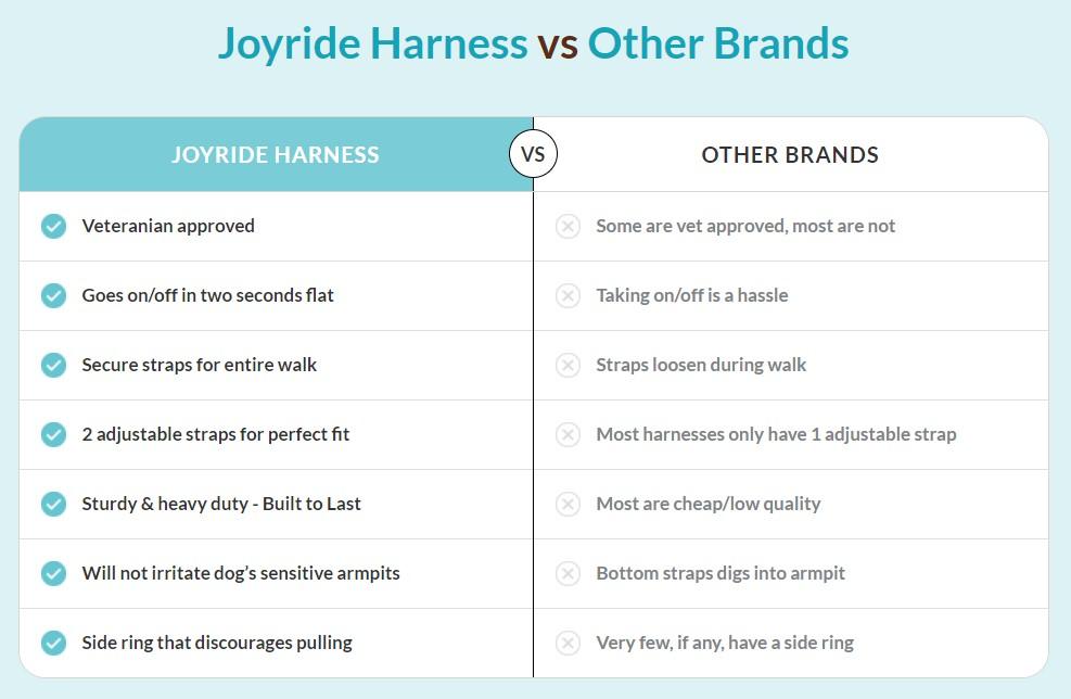 JoyRideHarness comparison