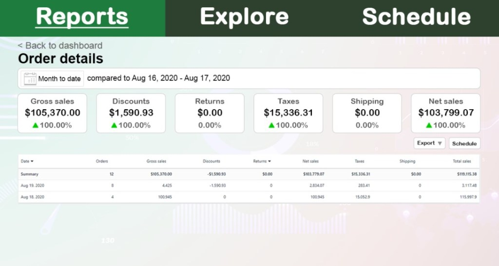 Super Report Shopify app