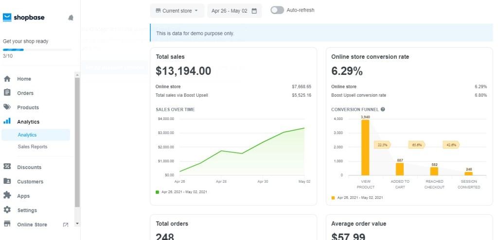 ShopBase analytics
