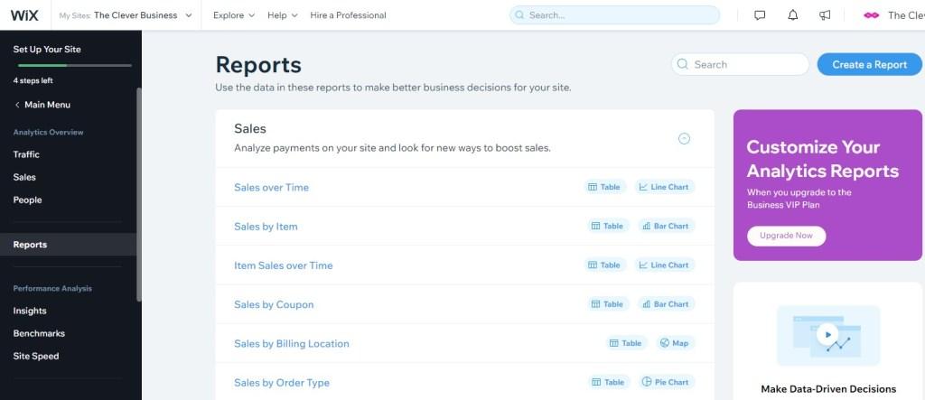 Wix analytics & reports