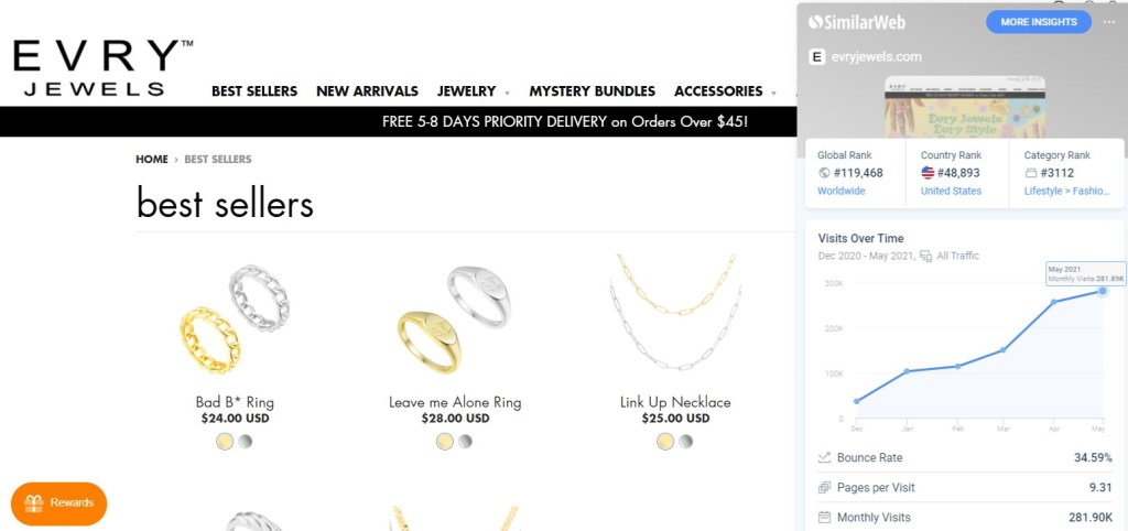 Evry Jewels dropshipping store traffic