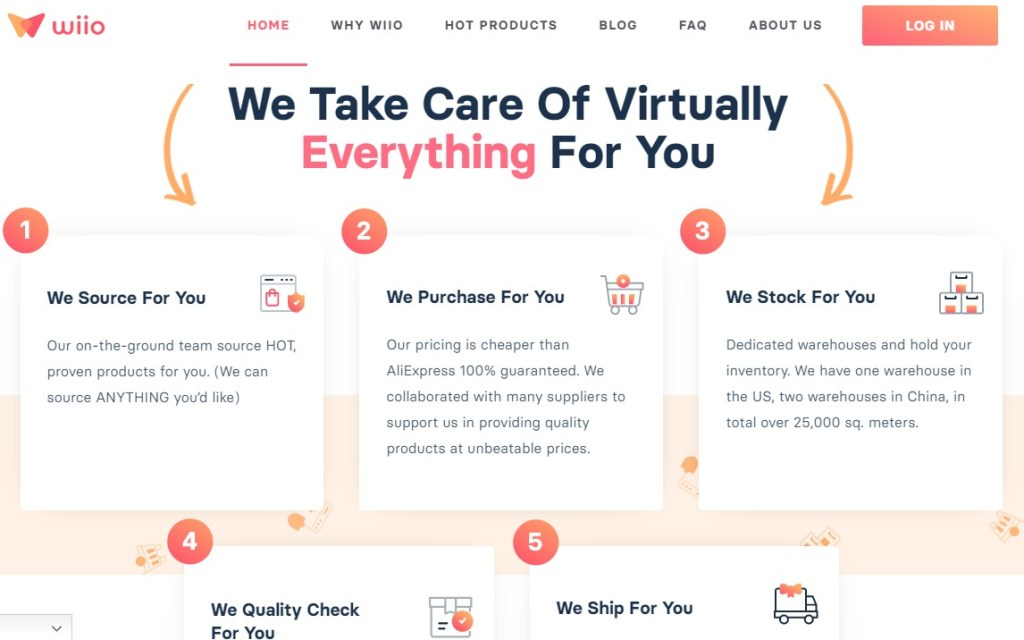 Wiio - one of the cheapest dropshipping suppliers