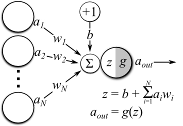 Car Sound System Diagram Automotive Diagram Wiring Diagram