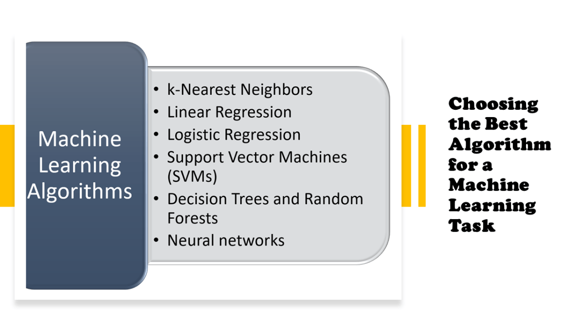 Choose Best Algorithm for Machine Learning