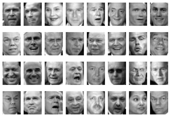 scikit-learn wildfaces