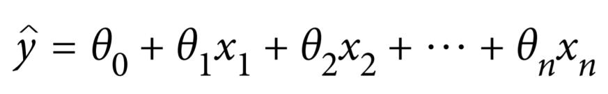 Linear Regression algorithm