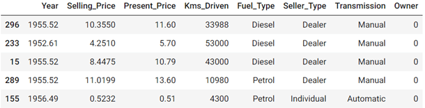 car prices data