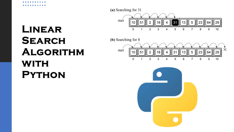 Linear Search Algorithm with Python