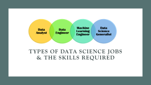 Types of Data Science Jobs