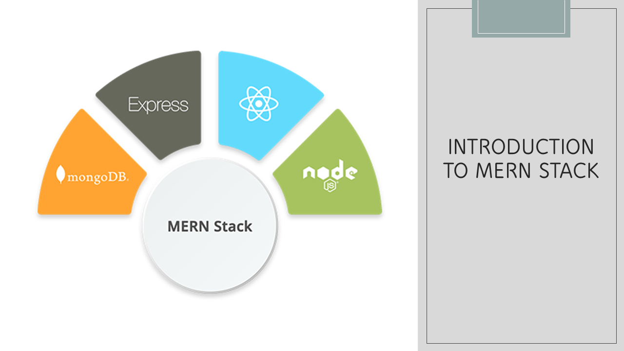 What is MERN Stack?