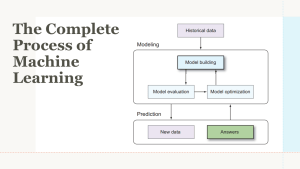 Process of Machine Learning