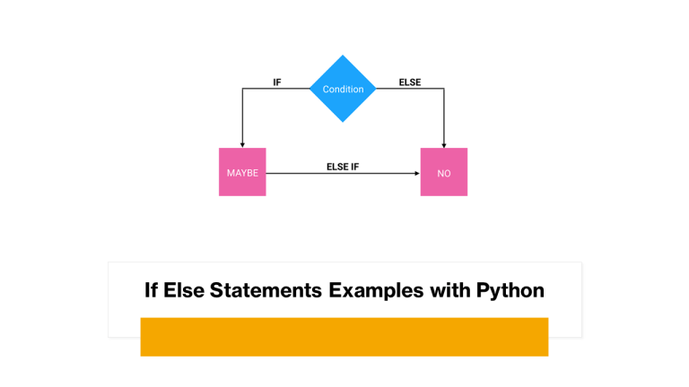 If Else Examples with Python