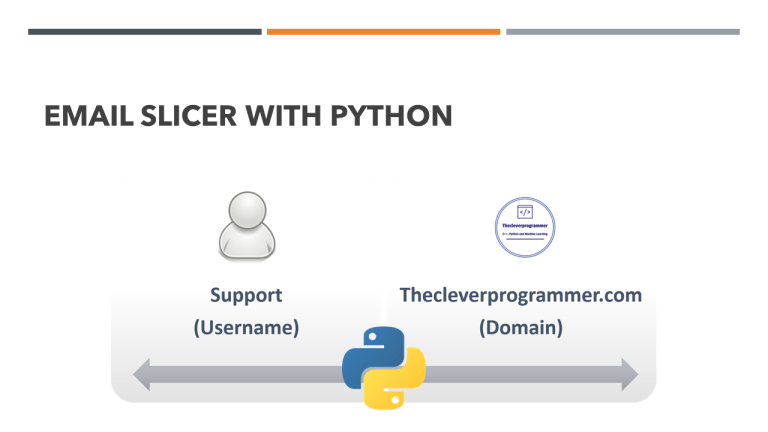 Email Slicer with Python
