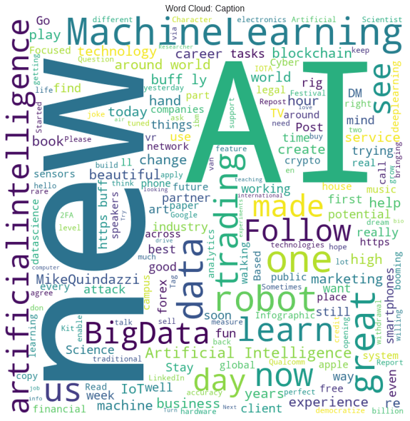 word cloud Instagram dataset