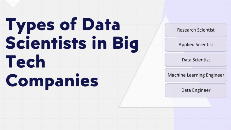 Types of Data Scientists