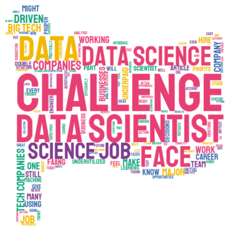 word cloud using stylecloud in Python