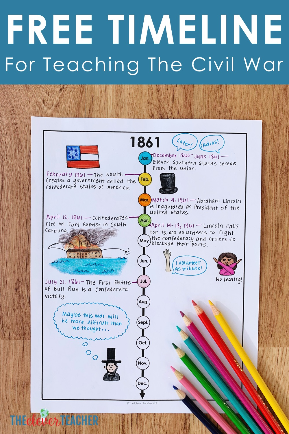 hight resolution of How To Teach the Civil War with Timelines (Free Worksheet and Lesson)