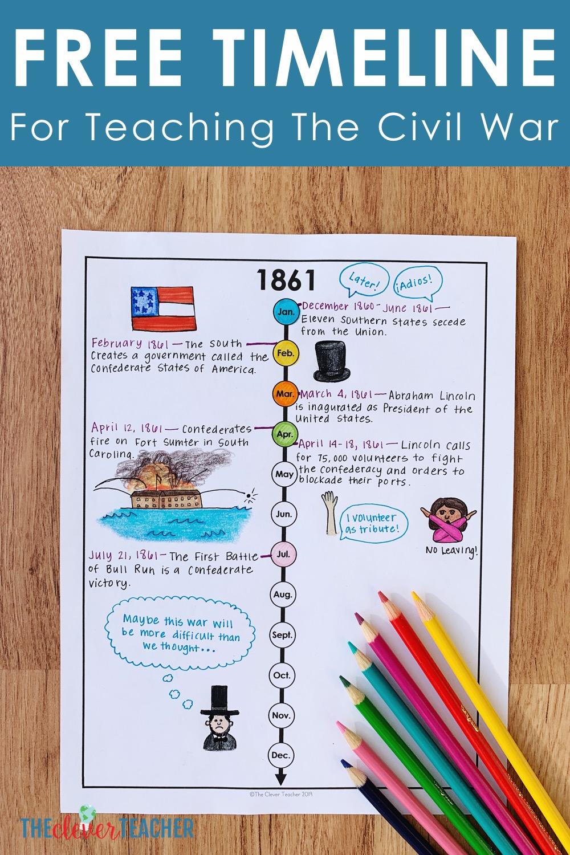 Free Civil War timeline