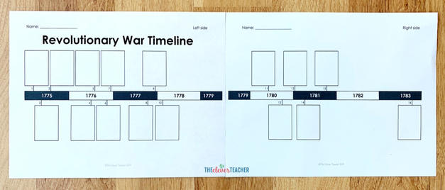 Blank revolutionary war timeline for kids