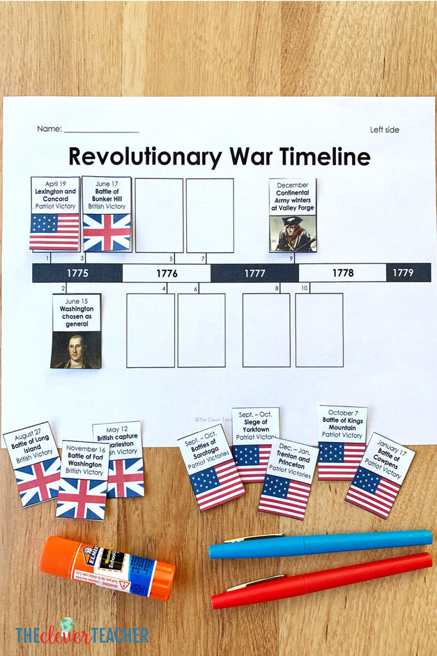 completed revolutionary war timeline for kids