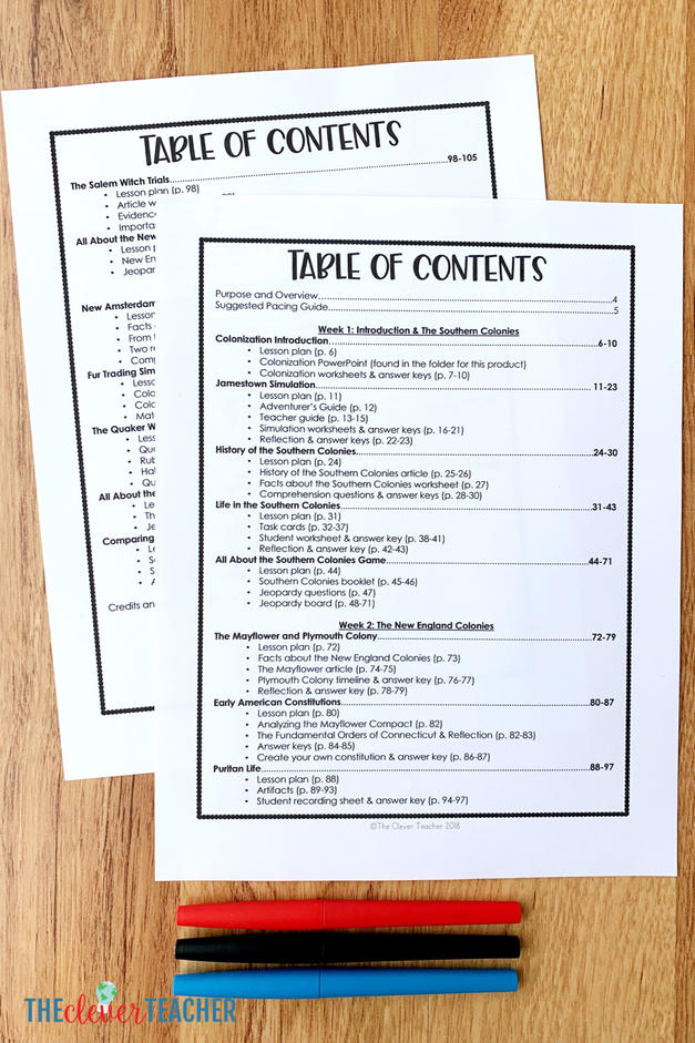 13 Colonies Unit Table of Contents