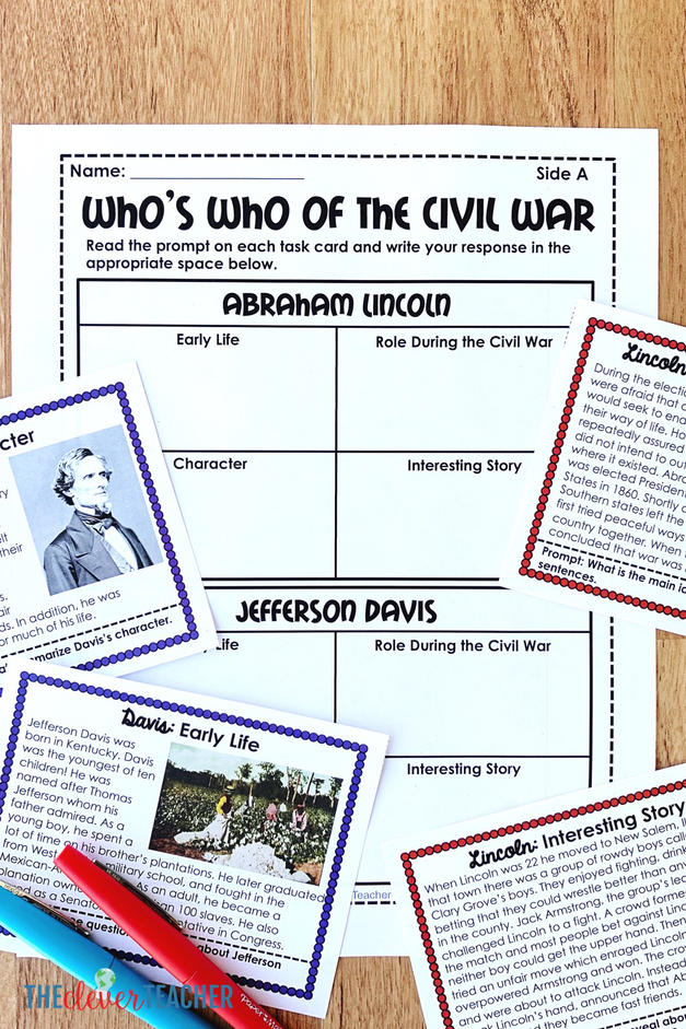 Who's Who of the Civil War