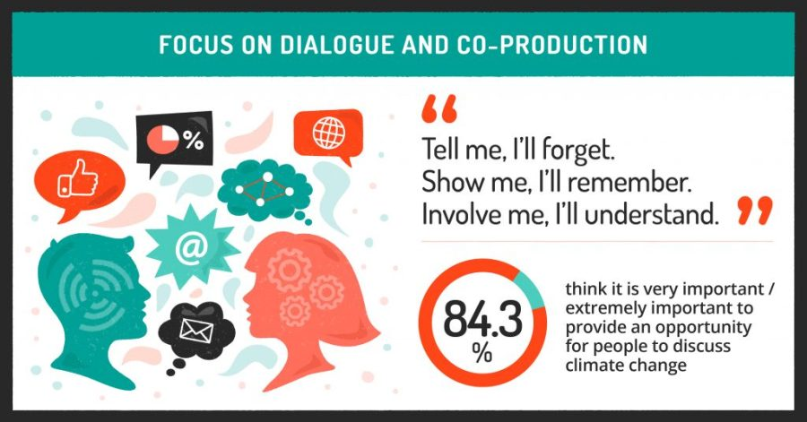 focus on dialogue and co-production