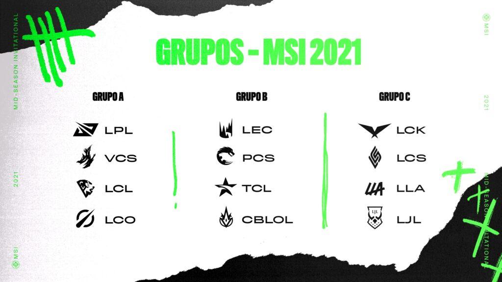 MSI 2021: Campeão do CBLOL cai em grupo com vencedores de LEC, PCS e TCL