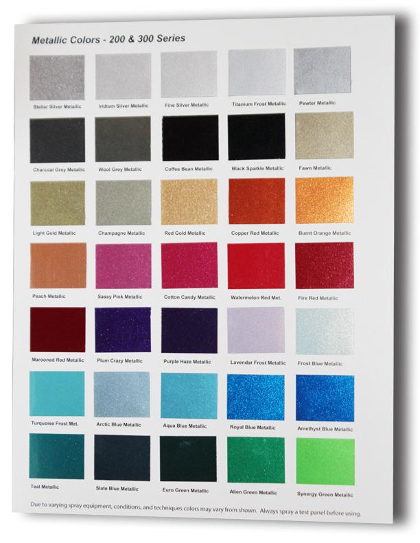 Metallic Car Paint Color Chart : metallic, paint, color, chart, UreChem, Metallic, Color, Charts, Available, THECOATINGSTORE