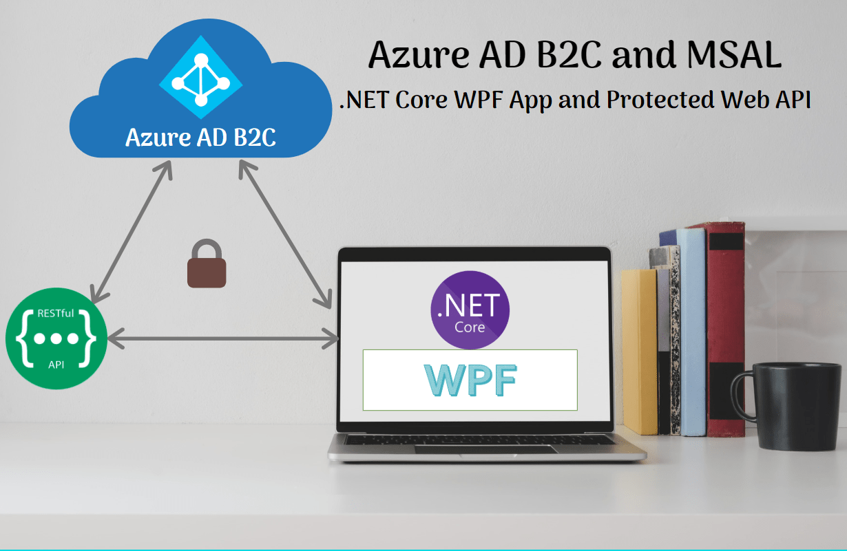 Read more about the article Azure AD B2C and MSAL with .NET Core WPF App and Web API