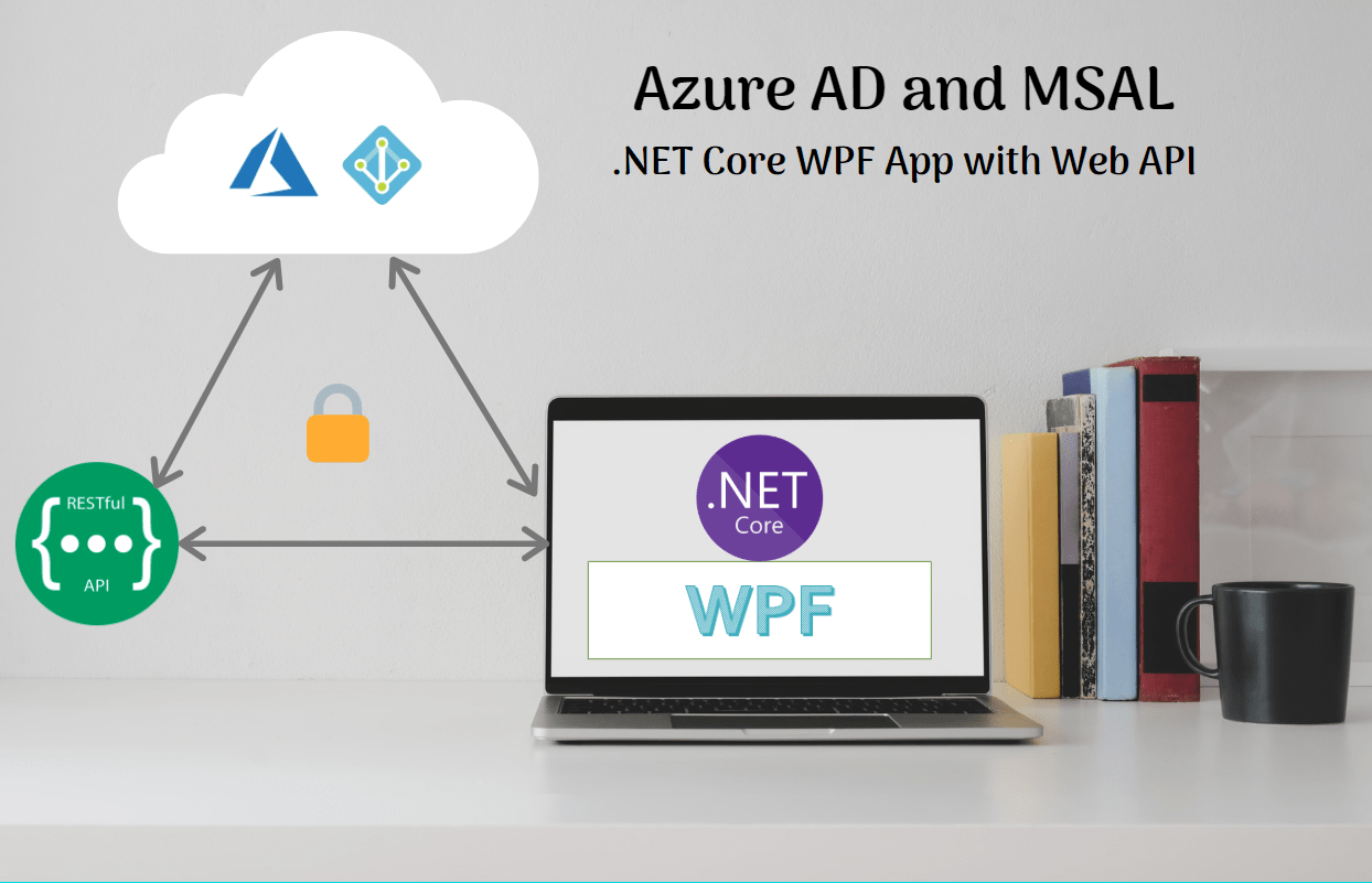Read more about the article WPF App and Web API using Azure AD and MSAL