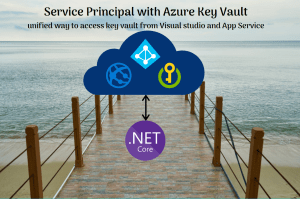 Read more about the article Service principal and client secret with Azure key vault