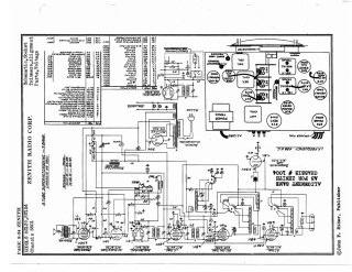 Schematics, Service manual or circuit diagram for Zenith