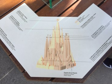A drawing and model of what the Sagrada Familia will look like once its completed in 2026.