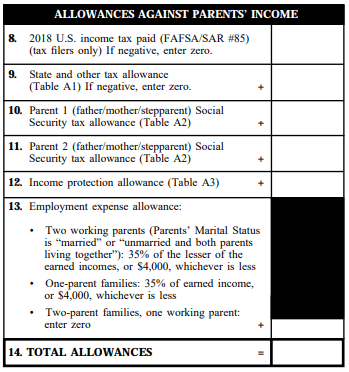 Parent Income Allowances