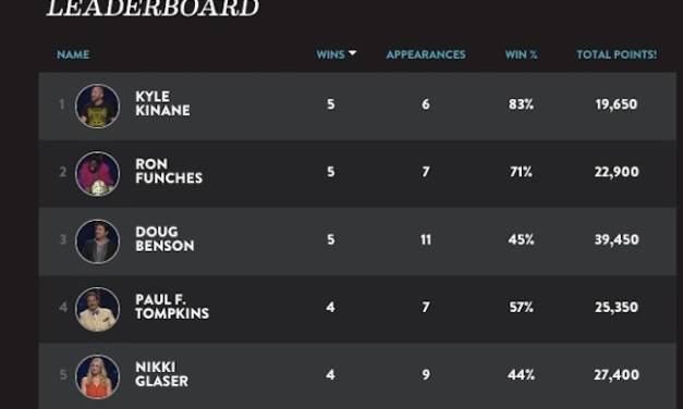 Fake POINTS, real Leaderboard to track all of @Midnight's comedians