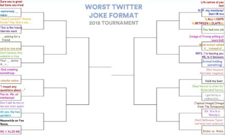 Vote for the Worst Twitter Joke Formats
