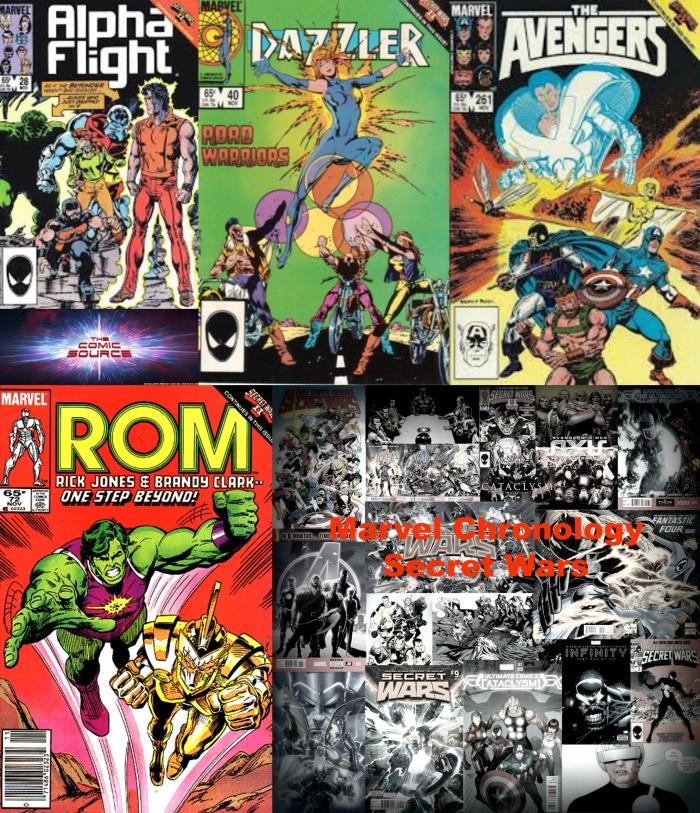 The Comic Source Podcast Episode 416 – Marvel Chronology: Secret Wars II #4 Tie-ins