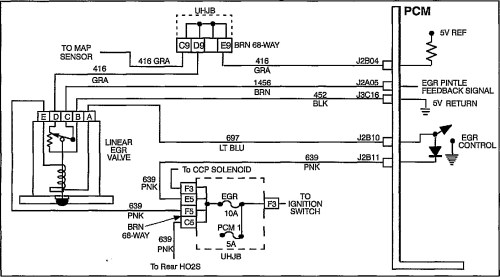 small resolution of 6 0 egr wiring diagram wiring diagram yer ford 6 0 egr valve wiring diagram 6 0