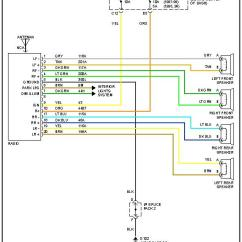 1997 Saturn Sc1 Engine Diagram Solenoid Switch Wiring 1999 Sl2 Free For You 99 Online Rh 3 51 Shareplm De Electrical