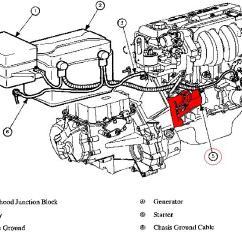 1998 Saturn Sc2 Wiring Diagram Clark Forklift Sl2 Engine, 1998, Free Engine Image For User Manual Download