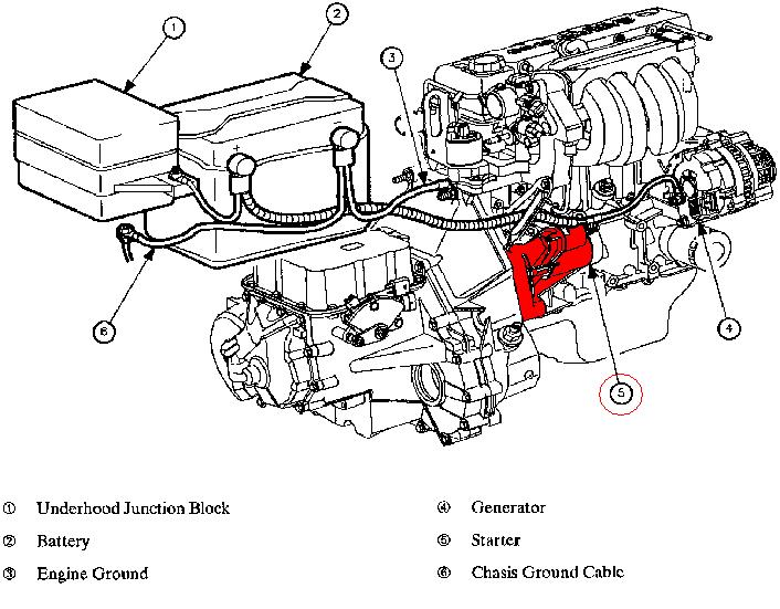1998 saturn sc2 wiring diagram for 1986 chevy truck sl2 engine, 1998, free engine image user manual download