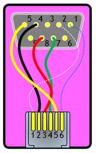 Rj12 Pinouts : pinouts, Wiring, Comms