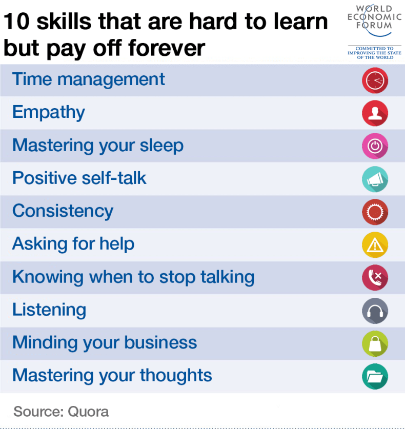10-skills-hard-to-learn-pay-off-forever