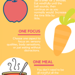 Mindful Eating Simplified