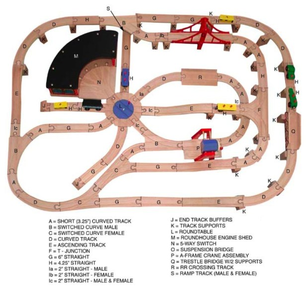 Brio Train Track Layouts