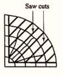 Radial Sawing