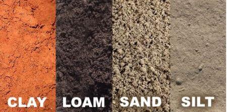 Clay, Sand, Silt and Loam