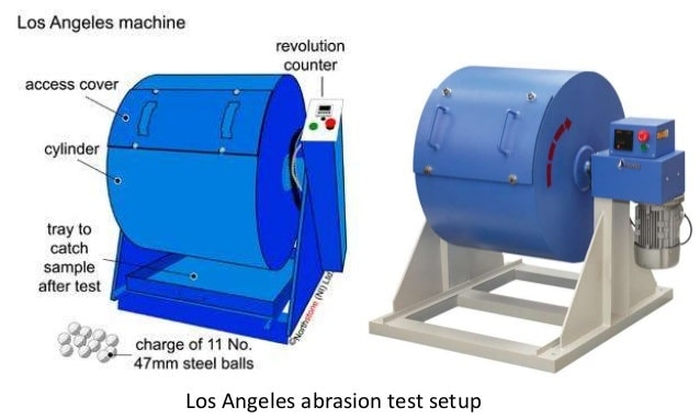 Los Angeles Abrasion Test on Aggregates