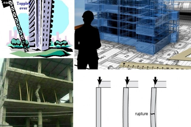Basic Concepts of Stability of Structure